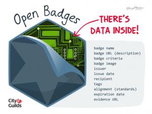 Open badge there's data inside